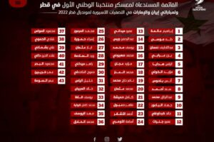 قائمة معسكر منتخب سورية الوطني